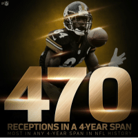 Memes, Record, and Steelers: NFL  Steeler  RECEPTIONS IN A 4YEAR SPAN  MOST IN ANY 4 YEAR SPAN IN NFL HISTORY 🚨🚨 NFL RECORD 🚨🚨 Ridiculous, @AntonioBrown. HereWeGo