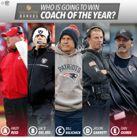 Who will be the Coach of the Year?! 🤔 NFLHonors: NFL  WHO IS GOING TO WIN  NFL  NATIONAL FOOTBALL LEAGUE  COACH OF THE YEAR?  JASON  ANDY  JACK  BILL  DEL RIO  REID  GARRETT  BELICHICK  DAN  QUINN Who will be the Coach of the Year?! 🤔 NFLHonors