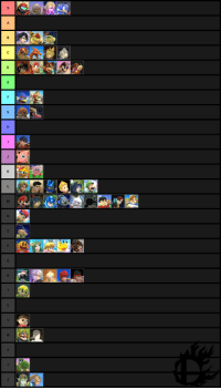 New Tier Lists Memes Cosplayers Memes Cosplayer Memes