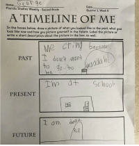 Future, Date, and Florida: nge  Name GRo  Florida Studies Weekly - Second Grade  Date:  Quarter 1, Week 6  A TIMELINE OF ME  In the boxes below, draw a picture of what you looked like in the past, what you  look like now and how you picture yourself in the future. Label the picture or  write a short description about the picture in the box, as well.  Me chin beuse  PAST dot h  erduse  bed  Ch00  PRESENT  I am dede  FUTURE