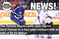 Memes, News, and National Hockey League (NHL): NHL  OISCUSSION  NEWS !  HOP.N  The Toronto Maple Leafs have signed  Zach Hyman to a four-year contract with an  AAV of $2.25 Million Mike Babcock's favourite two-way forward is locked up long-term! Will he play with Matthews this season? Hyman MapleLeafs Leafs nhldiscussion Toronto