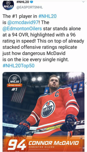 Just in case you were wondering:  #NHL20  NHL20 @EASPORTSNHL  The #1 player in #NHL20  is @cmcdavid97! The  @EdmontonOilers star stands alone  at a 94 OVR, highlighted with a 96  rating in speed! This on top of already  stacked offensive ratings replicate  just how dangerous McDavid  is on the ice every single night.  #NHL20Top50  NHL20  RATINGS REVEAL  #1  C 9  SnceACKS  CCM  94  CONNOR MCDAVID  EDMONTON DILERS Just in case you were wondering