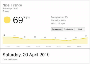 """Can we get a """"Nice"""" in the chat: Nice, France  Saturday 13:00  Sunny  Precipitation: 0%  Humidity: 44%  Wind: 18 mph  69F1℃  Temperature Precipitation Wind  69  68  67  65  65  64  64  63  62  14:00  17:00  02:00  05:00  20:00  23:00  08:00  11:00  Saturday, 20 April 2019  Date in France Can we get a """"Nice"""" in the chat"""