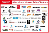 Nintendo  A Sampling of Nintendo Switch M Partners  GAMES  ACTIVISION  Bethesda CAPCOM  BANDAI  Entertainment  EA) FROM soFmWARE  HAMSTER  Gung Ho  CODE MASTERS  FROZEN BYTE  GRIMETRUST  MAXIMUM  TO KONAMI  M  INTI CREATES  LEVELS  SOFTWARE  nP SEGA  SPIKE CHUNSOFT SQUARE ENIX.  ParityBit  g telltale  games  THGNORDIC  RPG  g a m e s UBISOFT  AUTODESK  LD Fan  CRIWARE  UUUUISe  OK HSilicon Studio ubitus  unity  webTochnolooye Look at all of these partners for The Nintendo Switch!