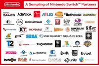 Nintendo  A Sampling of Nintendo Switch M Partners  MTLUS BANDAI  Bethesda CAPCOM  GAMES  ACTIVISION  EA) FROM soFTWARE  HAMSTER  Gungho  CODE MASTERS  FROZEN BYTE  GRMETRUST  MAREuro im  MAXIMUM  TO KONAMI  INTI CREATES  GAMES  LEVELS  SOFTWARE  TP SEGA  SPIKE CHUNSOFT SQUARE ENIX.  Parity Bit  telltale  games  TrlONORDIC  g RPG  g a m e s UBISOFT  LE A AUTODESK  fmoc  CRIWARE  UUUUISe  havOK MAN n Silicon Studio ubitus  unity What do you think of this list of third parties companies that committed to making games for the Switch? ~Jaya