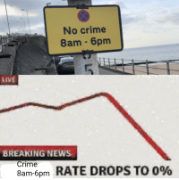 Crime, News, and Breaking News: No crime  8am - 6pm  LIVE  BREAKING NEWS  Crime  8am-6pm RATE DROPS TO 090 Me irl