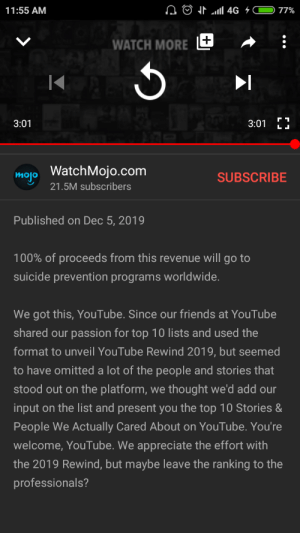 Guys, WatchMojo just destroyed YouTube XD: nO IN ull 4G 4O 77%  11:55 AM  WATCH MORE  3:01  3:01  LJ  mojo WatchMojo.com  SUBSCRIBE  21.5M subscribers  Published on Dec 5, 2019  100% of proceeds from this revenue will go to  suicide prevention programs worldwide.  We got this, YouTube. Since our friends at YouTube  shared our passion for top 10 lists and used the  format to unveil YouTube Rewind 2019, but seemed  to have omitted a lot of the people and stories that  stood out on the platform, we thought we'd add our  input on the list and present you the top 10 Stories &  People We Actually Cared About on YouTube. You're  welcome, YouTube. We appreciate the effort with  the 2019 Rewind, but maybe leave the ranking to the  professionals? Guys, WatchMojo just destroyed YouTube XD