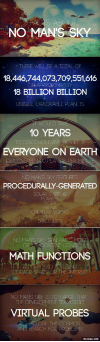 """<p>Five facts about No Man&rsquo;s Sky / <a href=""""http://9gag.com/gag/aGxBm3Z"""">via</a></p>: NO MAN'S SKY  THERE WILL BE A TOTAL OF  18,446,744,073,709,551,616  18 BILLION BILLION  UNIQUE EXPLORABLE PLANETS  10 YEARS  EVERYONE ON EARTH  DI  NO  SKY FEATURES  PROCEDURALLY-GENERATED  FLORA  URE  OFA  MATH FUNCTIONS  STORAGE SPACE OR THE  NO MANS SKY IS SO LARGE THAT  THE DEVELOPMENT TEAM BUILT  VIRTUAL PROBES  AND SEARCH FO  VIA 9GAG.COM <p>Five facts about No Man&rsquo;s Sky / <a href=""""http://9gag.com/gag/aGxBm3Z"""">via</a></p>"""