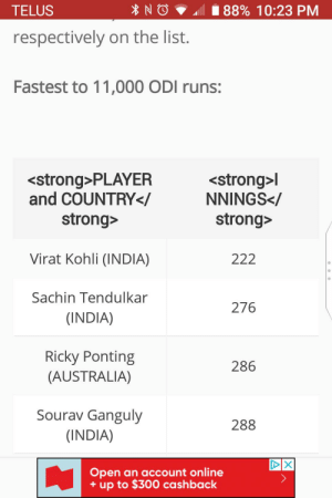 &lt;well I messed up &gt;-a lot: NO  TELUS  88% 10:23 PM  respectively on the list.  Fastest to 11,000 ODI runs:  <strong>PLAYER  and COUNTRY</  <strong>l  NNINGS</  strong>  strong>  Virat Kohli (INDIA)  222  Sachin Tendulkar  276  (INDIA)  Ricky Ponting  (AUSTRALIA)  286  Sourav Ganguly  288  (INDIA)  X  Open an account online  +up to $300 cashback &lt;well I messed up &gt;-a lot