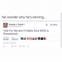 Funny, Trump, and Wonder: No wonder why he's winning  Donald J. Trump  CarealDonald Trump  Vote For Me and I'll Make Sure MW2 ls  Remastered  RETWEETS  LIKES  94,650  138,216  6:43 AM 8 Nov 2016  140K  Follow It all makes sense now