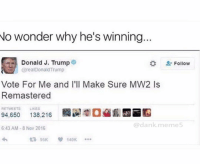 Christmas, Apex, and Mw2: No wonder why he's winning  Donald J. Trump  Follow  @realDonald Trump  Vote For Me and I'll Make Sure MW2 Is  Remastered  RETWEETS LIKES  94.650  138,216  dank meme5  6 43 AM-8 Nov 2016  95K  140K TAG @apex Snapchat:Revertz Backup: @dank.dino dank memes meme fazeup fazeclan crazy funny hillary trump rattpack lol omg clown clowns youtube minecraft christma