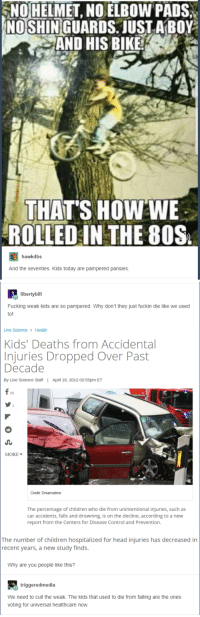 "Kids Shouldn't Wear Safety Gear To Promote ""Culling"": NOHELMET, NOELBOW PADS  NO SHINIGUARDS, JUSTABOY  AND HIS BIKE  THAT'S HOWWE  ROLLED IN THE 80S  hawkdbs  And the seventies. Kids today are pampered pansies.   libertybill  Fucking weak kids are so pampered. Why don't they just fuckin die like we used  to!  Live Science Health  Kids' Deaths from Accidental  njuries Dropped Over Past  Decade  By Live Science Staff  I  April 16, 2012 02:55pm ET  f 10  MORE ▼  Credit Dreamstime  The percentage of children who die from unintentional injuries, such as  car accidents, falls and drowning, is on the decline, according to a new  report from the Centers for Disease Control and Prevention.  The number of children hospitalized for head injuries has decreased in  recent years, a new study finds.  Why are you people like this?  triggeredmedia  We need to cull the weak. The kids that used to die from falling are the ones  voting for universal healthcare now. Kids Shouldn't Wear Safety Gear To Promote ""Culling"""