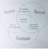 Diagram, Miracles, and Satan: NON-CORPOREAL  SATAN  YET WEARS RED  PR OBABLY  ASSocIATED  REALLY  INTO MIRACLES  GUITARISTS  SANTANA You can make a Venn diagram out of pretty much anything.