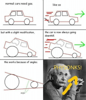 slight: normal cars need gas.  like so  the car is now always going  but with a slight modification,  downhill  this works because of angles.  PHY ONKS!  angle