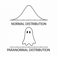 distribution: NORMAL DISTRIBUTION  PARANORMAL DISTRIBUTION
