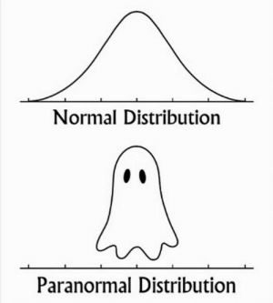Paranormal, Normal Distribution, and Normal: Normal Distribution  Paranormal Distribution Normal vs Paranormal