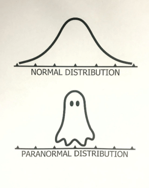 Halloween, Paranormal, and Normal Distribution: NORMAL DISTRIBUTION  PARANORMAL DISTRIBUTION Statistician Halloween Humor