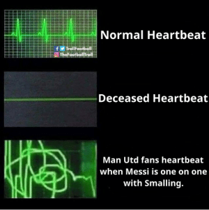 Memes, Troll, and Messi: Normal Heartbeat  OTheFoofbo!Troll  Deceased Heartbeat  Man Utd fans heartbeat  when Messi is one on one  with Smalling *Nervous sweating* https://t.co/vTsqjf5qvu