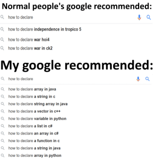 Google knows me: Normal people's google recommended:  ahow to declare  ahow to declare independence in tropico 5  ahow to declare war hoi4  how to declare war in ck2  My google recommended:  ahow to declare  ahow to declare array in java  ahow to declare a string in c  ahow to declare string array in java  ahow to declare a vector in c++  ahow to declare variable in python  ahow to declare a list in c #  ahow to declare an array in c#  ahow to declare a function in c  ahow to declare a string in java  ahow to declare array in python Google knows me