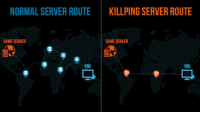 server: NORMAL SERVER ROUTE KILLPING SERVER ROUTE  GAME SERVER  GAME SERVER  YOU  YOU  모 9--9