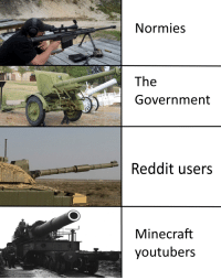 gustav gun: Normies  The  Government  Reddit users  Minecraft  youtubers