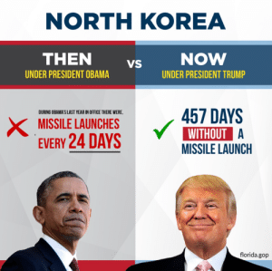 Then and now: NORTH KOREA  vs NOW  UNDER PRESIDENT OBAMA  UNDER PRESIDENT TRUMP  457 DAYS  WITHOUT  MISSILE LAUNCH  DURING OBAMA'S LAST YEAR IN OFFICE THERE WERE  MISSILE LAUNCHES  EVERY 24 DAYS  florida.gop Then and now