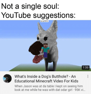 Dogs, Minecraft, and youtube.com: Not a single soul:  YouTube suggestions:  goo.gl/Yj8YsF  1:35  What's Inside a Dog's Butthole? - An  Educational Minecraft Video For Kids  When Jason was at da table I kept on seeing him  look at me while he was with dat odar girl 95K v... Thomas is leaving. He has seen everything