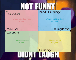 my dad is a libaral XD! I hate him. I fucking hate him. He is ruining this fucking country. I fucking hate him. I fu: NOT FUNNY  Not Funny  You are here  Authoritarian  Authoritarian  Left  Right  Laughed  Didn't  Laugh  Libertarian  Libertarian  Right  Left  Funny  DIDNT LAUGH my dad is a libaral XD! I hate him. I fucking hate him. He is ruining this fucking country. I fucking hate him. I fu