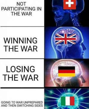 Über alles: NOT  PARTICIPATING IN  THE WAR  WINNING  THE WAR  LOSING  THE WAR  GOING TO WAR UNPREPARED  AND THEN SWITCHING SIDES Über alles