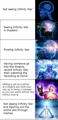 """Memes, Work, and Home: Not seeing Infinity War  Seeing Infinity War  in theaters  2  Pirating Infinity War  Having someone go  into the theatre,  record Infinity War,  then watching the  recording at home  Getting a job as a janitor  at a theatre and work your  way up to being a manager  so you can watch Infinity War  without paying  Not seeing Infinity War  and figuring out the  entire plot through  memes <p>Pretty much sums it up via /r/memes <a href=""""https://ift.tt/2jpmtGP"""">https://ift.tt/2jpmtGP</a></p>"""