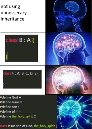 Inheritance in C++: not using  unnessecary  inheritance  class B : A  class F: A, B, C, D, E  #define God A  #define Jesus B  #define son :  #define of /*y  #define the-holy-spirit C  class Jesus son of God, the holy_spirit t Inheritance in C++