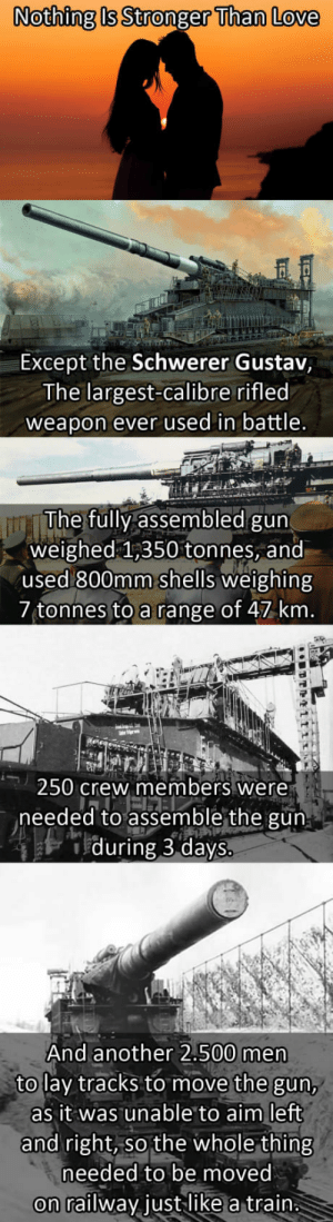 Love, Train, and What Is: Nothing b Stronger Than Love  Except the Schwerer Gustav,  The largest-calibre rifled  weapon ever used in battle  The fully assembled gun  weighed 1,350 tonnes, and  used 800mm shells weighing  7 tonnes to a range of 47 km  250 crew members were  needed to assemble the gun  during 3 days.  And another 2.500 men  to lay tracks to move the gun,  as it was unable to aim left  and right, so the whole thing  needed to be moved  on railway justlike a train What Is Love?