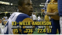 Only six receivers have ever done it.  💯💯💯 In a single game.  This is the exclusive 300 Club. (via @HarrisonNFL + @nflthrowback) #TBT https://t.co/zc8yzx0LcS: NOVEMBER 26, 1989  83-WILLIE ANDERSON  RECEPTSYARDSAVG TD  15%,336 22.4.1 Only six receivers have ever done it.  💯💯💯 In a single game.  This is the exclusive 300 Club. (via @HarrisonNFL + @nflthrowback) #TBT https://t.co/zc8yzx0LcS
