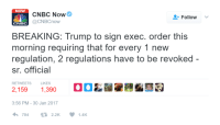 "Tumblr, Blog, and Http: NOW  CNBC Now  @CNBCnow  Follow v  CNBC  BREAKING: Trump to sign exec. order this  morning requiring that for every 1 new  regulation, 2 regulations have to be revoked  sr, official  RETWEETS  LIKES  2,1591,390  ODA  照圖钶蚣霾  3:56 PM-30 Jan 2017  わ794 2.2K 1.4K <p><a href=""http://tumblr.maxofs2d.net/post/156592728232"" class=""tumblr_blog"">maxofs2d</a>:</p> <blockquote> <p>this is some magic the gathering bullshit right there</p> <figure data-orig-width=""540"" data-orig-height=""530"" class=""tmblr-full""><img src=""https://78.media.tumblr.com/67160378ba0388cb5532179c0f975605/tumblr_inline_oklzyk086T1r14s65_540.png"" alt=""image"" data-orig-width=""540"" data-orig-height=""530""/></figure></blockquote>"