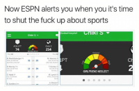 "Espn, Fantasy Football, and Football: Now ESPN alerts you when you it's time  to shut the fuck up about sports  sideofricepilaf ChikiS  Chiki S  Chiki S  214  ACM 1PT  74  Normal  Proi 112  PT  M. Mariota  18 08 20  2  T Gurley  0 YDS  M. Lynch  芮  D. Murray Te  Oak 16-26 na  12 R 29  45  GIRLFRIEND NEGLECT  C, Hydes  20 RB 17  A. Brown  E. Sanders Den I can't imagine how annoyed I'd be if my girlfriend complained about ""Real Housewives"" like I complain about fantasy football (@sideofricepilaf)"