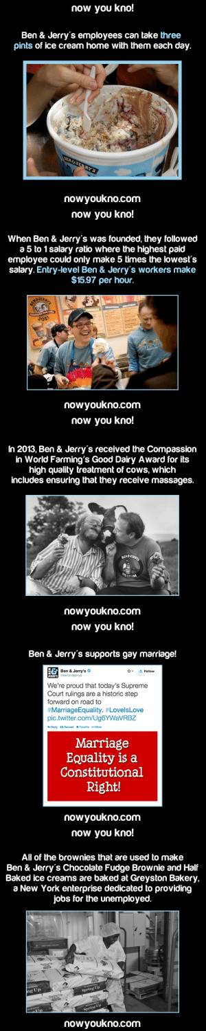 Baked, Love, and Marriage: now you kno!  Ben & Jerry's employees can take three  pints of ice cream home with them each day.  nowyoukno.com   now you kno!  When Ben & Jerry's was founded, they followed  a 5 to 1 salary ratio where the highest paid  employee could only make 5 times the lowests  salary. Entry-level Ben & Jerry's workers make  $15.97 per hour.  JER  nowyoukno.com   now you kno!  In 2013, Ben & Jerry's received the Compassion  in World Farming's Good Dairy Award for its  high quality treatment of cows, which  includes ensuring that they receive massages.  nowyoukno.com   now you kno!  Ben & Jerry's supports gay marriage!  Ben & Jerry's  Gbenanderys  '오 Follow  We're proud that today's Supreme  Court rulings are a historic step  forward on road to  #MarriageEquality. #LovelsLove  pic.twitter.com/Ug6YWaVRBZ  Marriage  EQuality is a  Constitutional  Right!  nowyoukno.com   now you kno!  All of the brownies that are used to make  Ben & Jerry's Chocolate Fudge Brownie and Half  Baked ice creams are baked at Greyston Bakery,  a New York enterprise dedicated to providing  jobs for the unemployed.  ng Up  Spring Up  Spring Up  nowyoukno.com the-bitches-of-madison-county:  crownmalone:  nowyoukno:  Now You Know more about Ben  Jerry's! (Source)  This sounds like a great excuse to go get some ice cream.  we need more companies like this.
