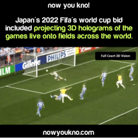 Vision, World Cup, and Games: now you kno!  Japan's 2022 Fifa's world cup bid  included projecting 3D holograms of the  games live onto fields across the world.  os  Full Court 3D Vision  al  İİM  nowyoukno.com <p>&lsquo;La candidatura de Japón 2022 para organizar el mundial de fútbol incluía proyectar hologramas 3D en los estadios all around the world&rsquo;</p> <p>Y se lo dan a Catar :/</p>