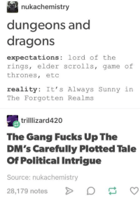 Birthday, Game of Thrones, and Gang: nukachemistry  dungeons and  dragons  expectations: lord of the  rings, elder scrolls, game of  thrones, etoc  reality: It's Always Sunny in  The Forgotten Realms  trilllizard420  The Gang Fucks Up The  DM's Carefully Plotted Tale  Of Political Intrigue  Source: nukachemistry  28,179 notes Damn Birds- Divka ( This is my birthday post to me!)