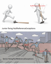 Title gone wrong: NullReferenceException  Junior fixing NullReferenceExceptions  try  if  catch  NulIReferenceException  if  Senior fixing NullReferenceExceptions Title gone wrong