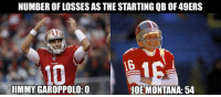 Jimmy G is the REAL 🐐 https://t.co/mBOGmxAkTY: NUMBER OF LOSSES AS THE STARTING QB OF 49ERS  10  16  IMMY GAROPPOLO: 0  JOE MONTANA: 54 Jimmy G is the REAL 🐐 https://t.co/mBOGmxAkTY