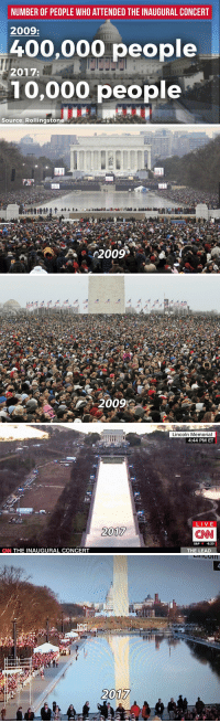 "cnn.com, Fucking, and Taken: NUMBER OF PEOPLE WHO ATTENDED THE INAUGURAL CONCERT  2009:  400,000 people  10,000 people  2017:  Source: Rollingstone   Lincoln Memorial  4:44 PM ET  LIVE  2017  CNN  S&P  -8.20  CNN THE INAUGURAL CONCERT  THE LEAD   2017 <p><a href=""https://trenchmints.tumblr.com/post/156122840402/trump-is-such-a-loser"" class=""tumblr_blog"">trenchmints</a>:</p>  <blockquote><p><a href=""https://thisiseverydayracism.tumblr.com/post/156108617461/trump-is-such-a-loser"" class=""tumblr_blog"">thisiseverydayracism</a>:</p>  <blockquote><p>Trump is such a loser.</p></blockquote>  <p>You know I get that people don't like Trump and I get that he's a polarizing figure, but y'all are so fucking disingenuous it hurts.</p><p>OBVIOUSLY pictures taken in the middle of an inauguration will be crowded.  Today's Inauguration hasn't even STARTED yet and y'all are acting like these photos are concrete evidence that no one is going.  Let's at least wait until it starts to be making comparisons like this.</p></blockquote>"