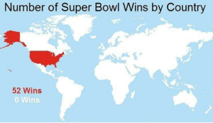 I love America! by tristan10000 FOLLOW HERE 4 MORE MEMES.: Number of Super Bowl Wins by Country  52 Wins  o Wins I love America! by tristan10000 FOLLOW HERE 4 MORE MEMES.