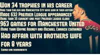 Birthday, Chelsea, and Club: NUON 34 TROPHIES IN HIS CAREER  MORE THAN CHELSEA AND MANCHESTER CITY HAVE WON IN THEIR HISTORY  MADE 632 PREMIER LEAGUE APPEARANCES  K  MORE THAN 35 CURRENT AND PAST PREMIER LEAGUE CLUBS  963 GAMES FOR MANCHESTER UNITED  MORE THAN WAYNE ROONEY AND MICHAEL CARRICK ComBINED  SuGS  HAD AFFAIR WITH BROTHERS WIFE  FOR YEARS  SWINGS AND ROUNDABOUTS Happy birthday, Ryan Giggs 🍻