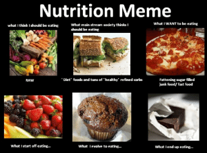 Nutrition Meme What I Want To Be Eating What Main Stream Society