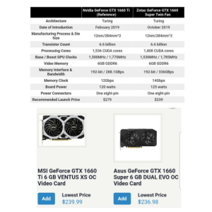is there difference in processors worth the lower other things?: Nvidia GeForce GTX 1660 Ti  Zotac GeForce GTX 1660  (Reference)  Super Twin Fan  Architecture  Turing  Turing  Date of Introduction  February 2019  October 2019  Manufacturing Process & Die  Size  12nm/284mm^2  12nm/284mm*2  Transistor Count  6.6 billion  6.6 billion  Processing Cores  1,536 CUDA cores  1,408 CUDA cores  1,500MHZ 1,770MHZ  1,530MHZ 1,785MHZ  Base / Boost GPU Clocks  Video Memory  6GB GDDR6  6GB GDDR6  Memory Interface &  Bandwidth  192-bit /336GBps  192-bit / 288.1GBps  14Gbps  Memory Clock  12Gbps  Board Power  120 watts  125 watts  One eight-pin  One eight-pin  Power Connectors  $279  $239  Recommended Launch Price  msi  ms  Asus GeForce GTX 1660  MSI GeForce GTX 1660  Ti 6 GB VENTUS XS Oc  Video Card  Super 6 GB DUAL EVO OC  Video Card  Lowest Price  Lowest Price  Add  Add  $239.99  $236.98 is there difference in processors worth the lower other things?