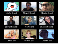 Chaotic Good: o 42 Sta  Lawful Good  Neutral Good  Chaotic Good  Kauhman  ORLD  Lawful Neutral  True Neutral  Chaotic Neutral  Lawful Evil  Neutral Evil  Chaotic Evil