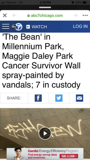Special place in hell for scum bags like these: O 68%  2:19 PM  Verizon LTE  abc7chicago.com  LOG IN  WATCH  abc  The Bean' in  Millennium Park,  Maggie Daley Park  Cancer Survivor Wall  spray-painted by  vandals; 7 in custody  f  SHARE:  AagOPENN  ComEd.Energy Efficiency Program  Find energy-saving ideas TAKE A LOOK  and incentives. Special place in hell for scum bags like these