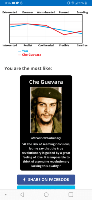 """Odd because I personally don't agree with communism: O al 27%  8:26 O  Warm-hearted  Focused  Brooding  Extroverted  Dreamer  Introverted  Realist  Cool-headed  Flexible  Carefree  – You  – Che Guevara  You are the most like:  Che Guevara  Marxist revolutionary  """"At the risk of seeming ridiculous,  let me say that the true  revolutionary is guided by a great  feeling of love. It is impossible to  think of a genuine revolutionary  lacking this quality.""""  f SHARE ON FACEBOOK Odd because I personally don't agree with communism"""