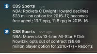 O CBS Sports  now  NBA: Rockets C Dwight Howard declines  $23 million option for 2016-17, becomes  free agent; 13.7 ppg, 11.8 rpg in 2015-16  O CBS Sports  55m ago  NBA: Mavericks 13-time All-Star F Dirk  Nowitzki opts out of contract ($8.69  million player option for 2016-17) Reports Smh Dirk, Dwight and LeBron gonna team up in LA 😒