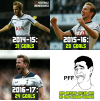 Harry Kane 👌 Player of the month as well!: O FOOTBALL  MEMESINSTA  AIA  2024-15.  31 GOALS  2016-17.  24 GOALS  2015-16:  EB FOALS  PFF  AND HATERS CALLED H m  An ONE SEASON UUONDER Harry Kane 👌 Player of the month as well!